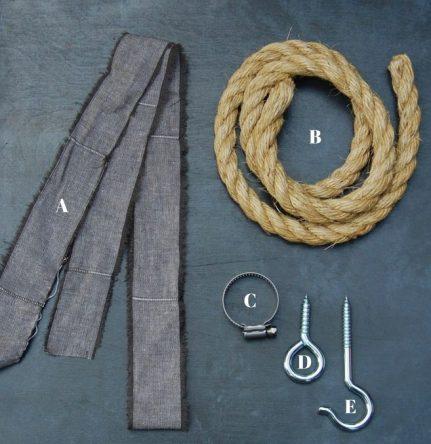 Materials list figure A-E