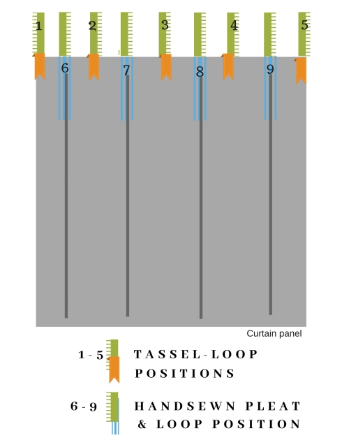 Curtain panel with loops and tassels, The Detalles